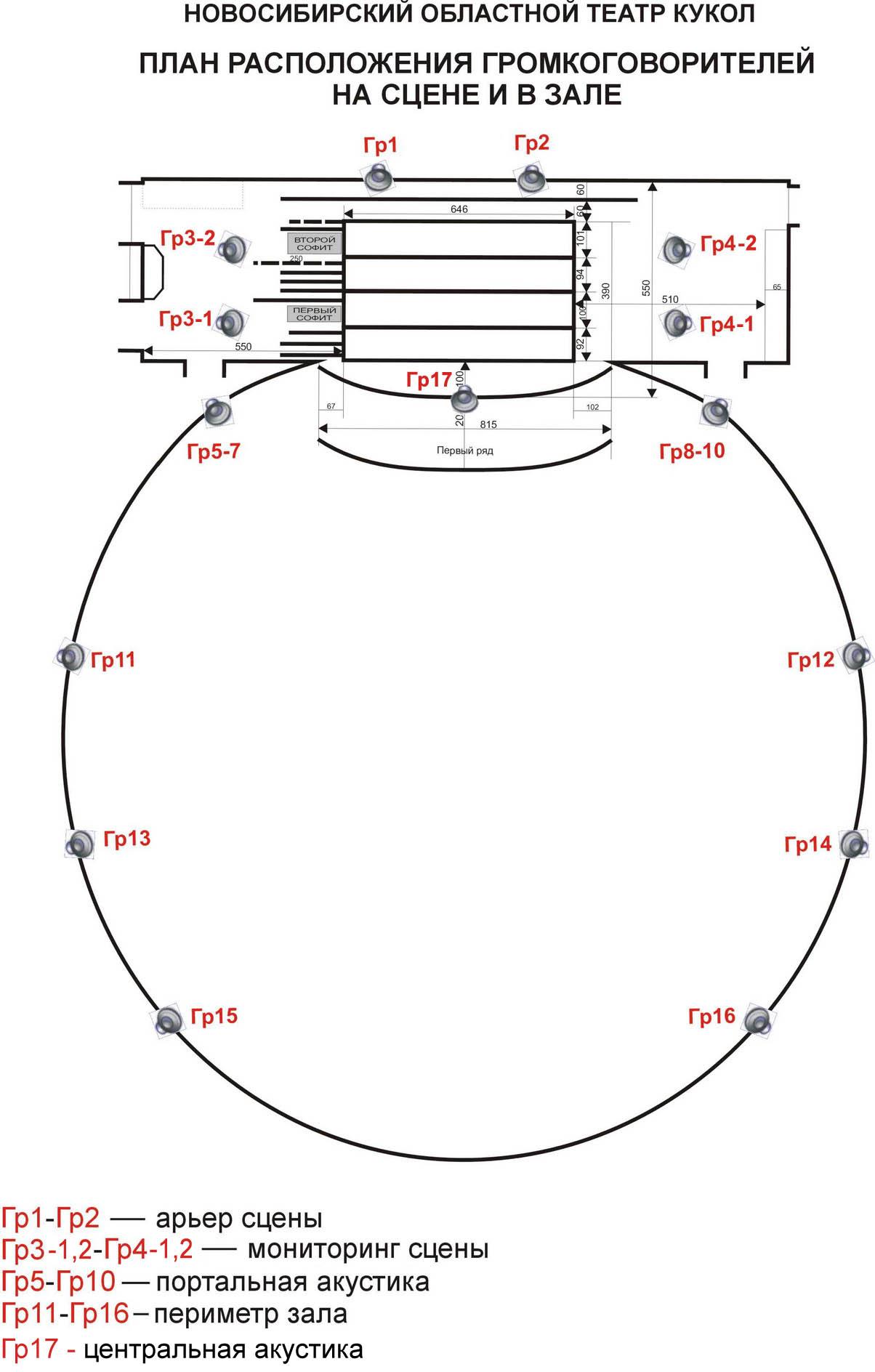 Схема расположения сцены